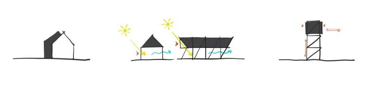 concept concurs arhitectura sky hill dealul cerului